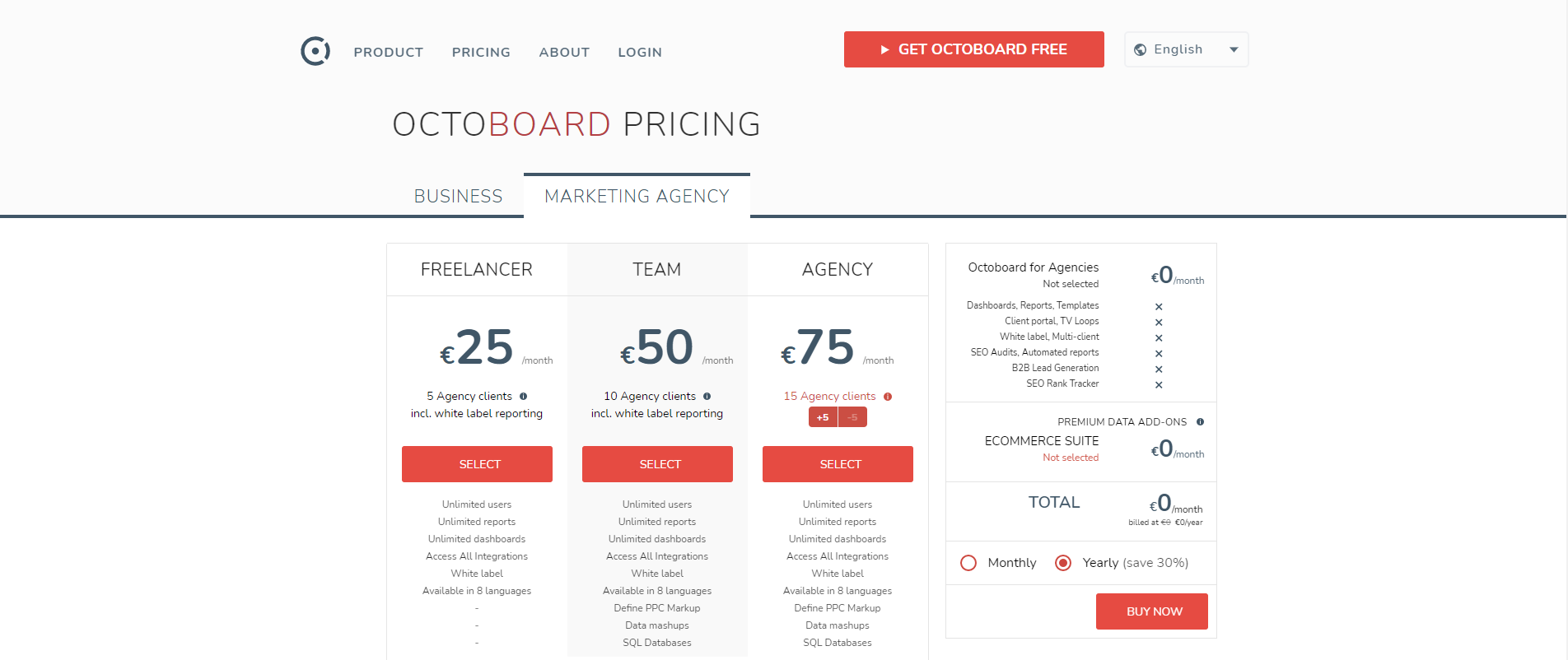 octoboard for marketing