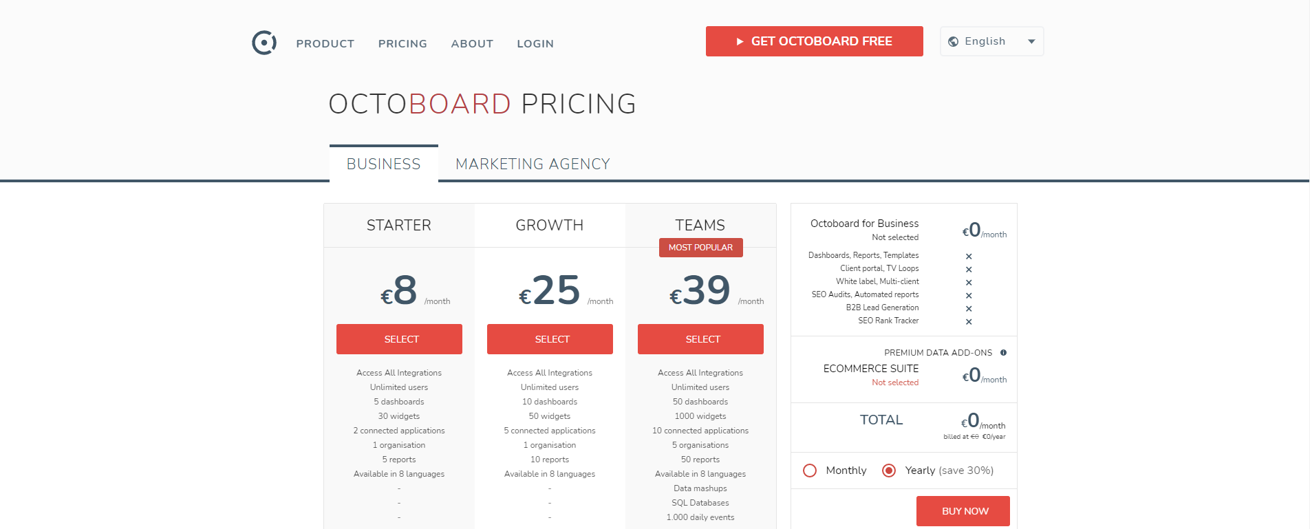 octoboard pricing for business
