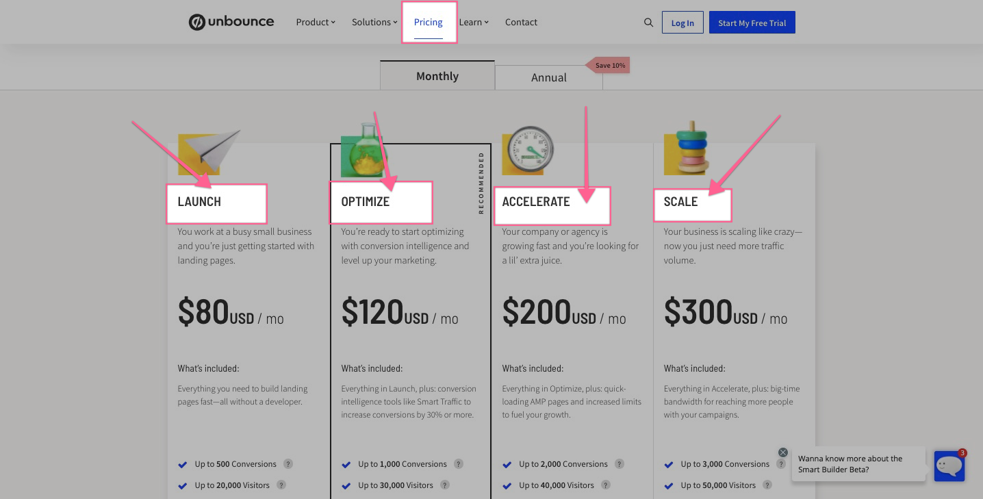 pricing unbounce demo and tutorials