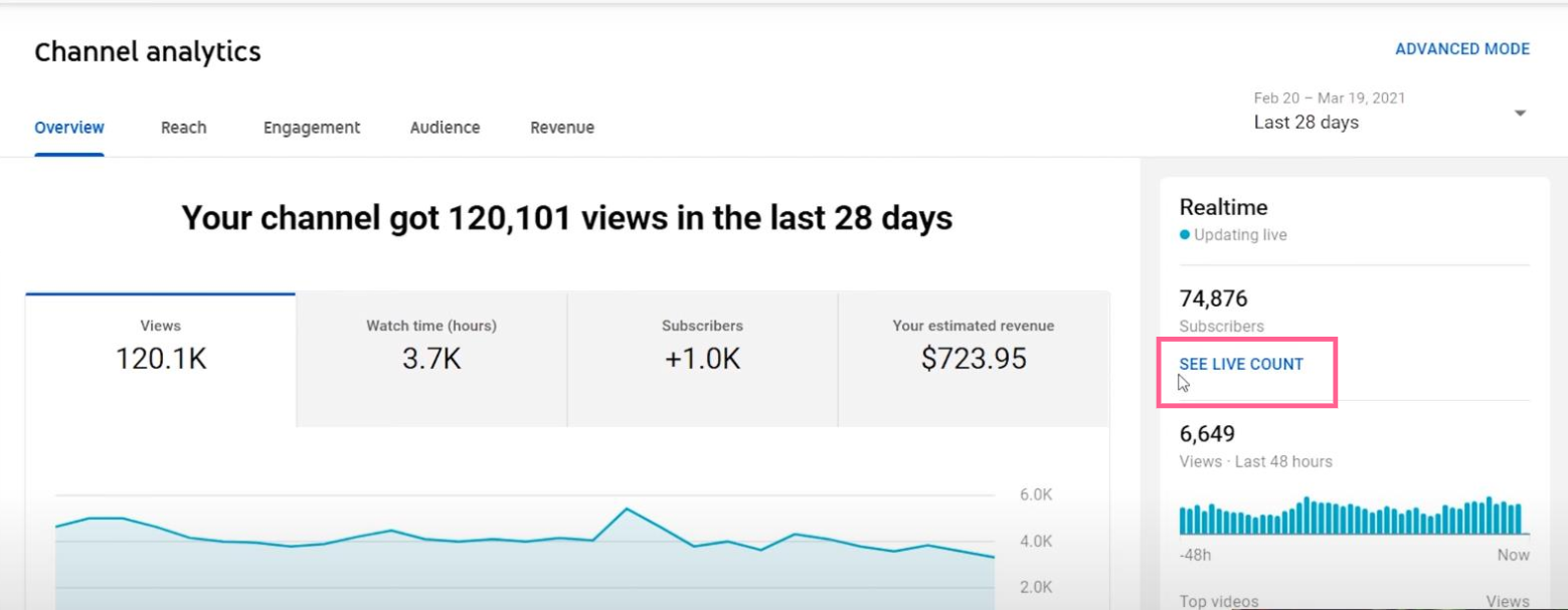 New channel analytics feature
